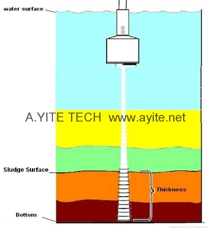 principle of sludge height depth meter