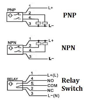 output signal of thermal flow switch