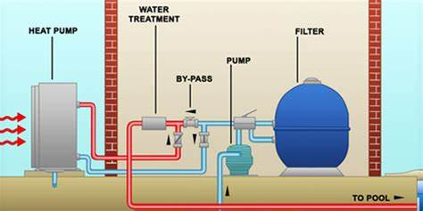 Swimming Pool Heating, Heat Pump Systems