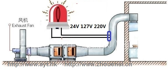 Differential Pressure Switches for Exhaust Fans
